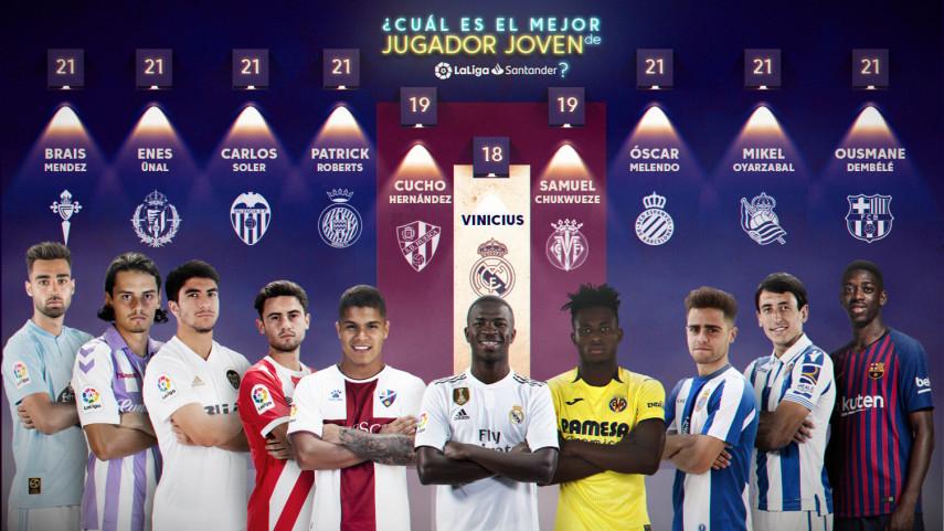 ¿Quién es el mejor jugador joven que juega en LaLiga Santander?
