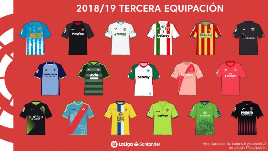 ¡Estas son las terceras equipaciones de los equipos de LaLiga Santander!
