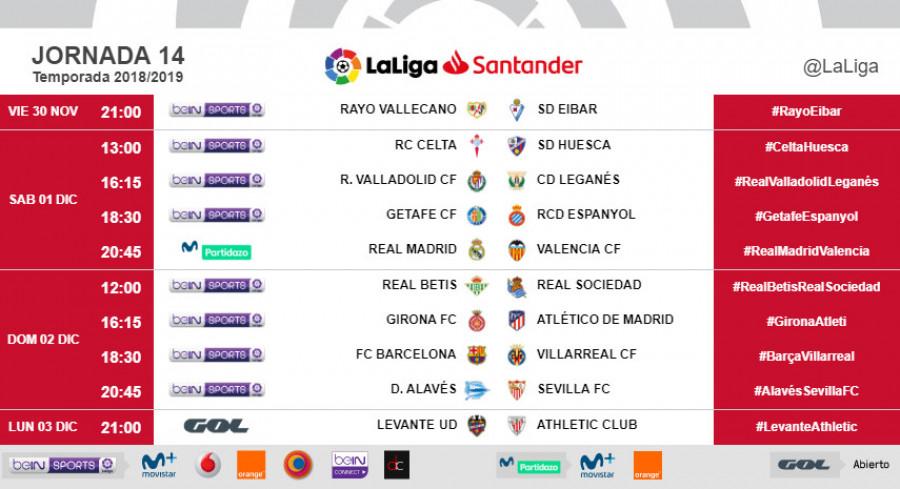 Horarios de la jornada 14 de LaLiga Santander 2018/19 | Noticias ...