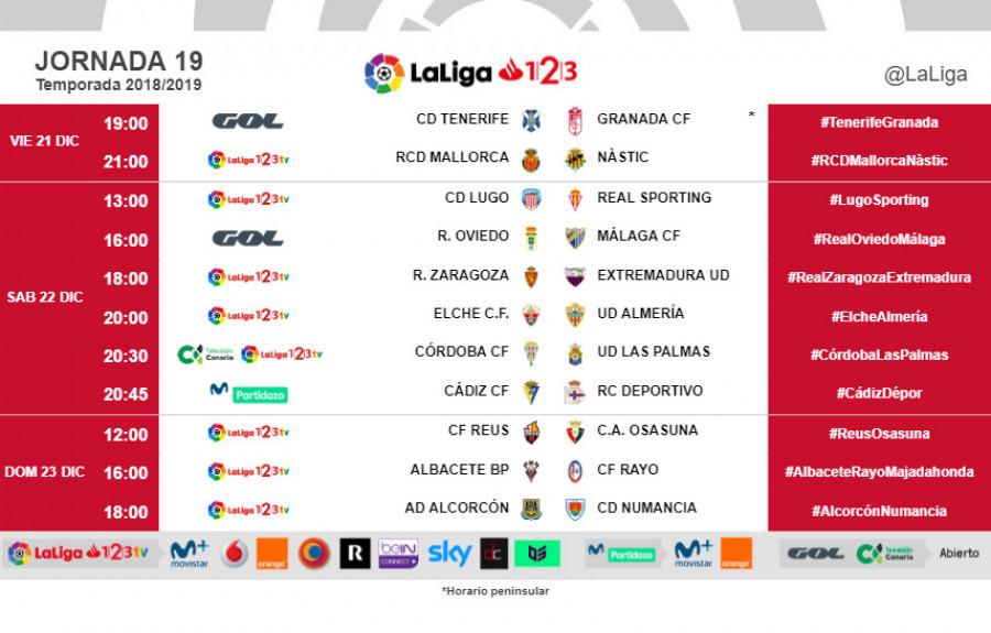 Horarios de la jornada 19 de LaLiga 1|2|3 (Foto: LaLiga).