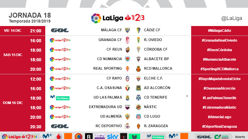 Horarios de la jornada 18 de LaLiga 1l2l3 2018/19
