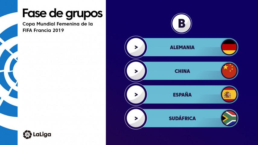 Sorteada la fase de grupos de Francia 2019: Alemania, China y Sudáfrica, rivales de España