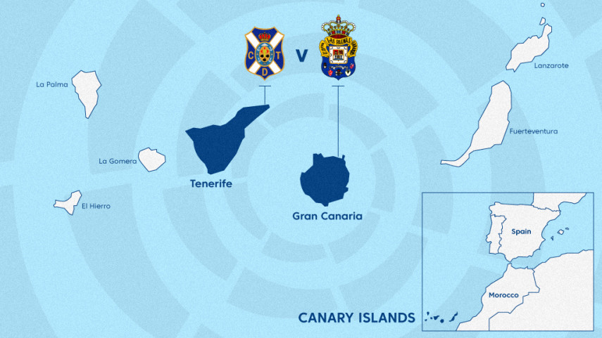 A beginners' guide to the Canary Islands Derby