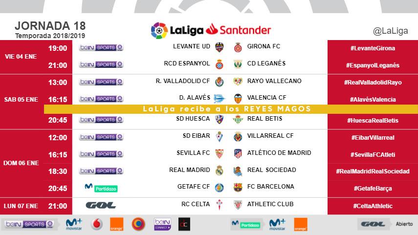Horarios de la jornada 18 de LaLiga Santander 2018/19