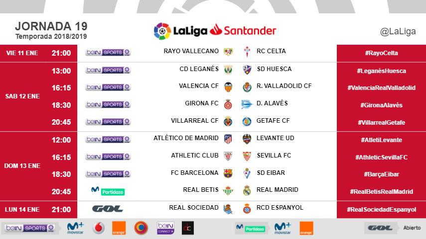 Horarios de la jornada 19 de LaLiga Santander 2018/19