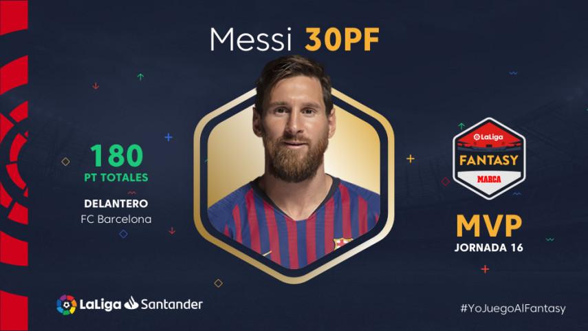 Messi repite una vez más como MVP de la jornada de LaLiga Fantasy MARCA