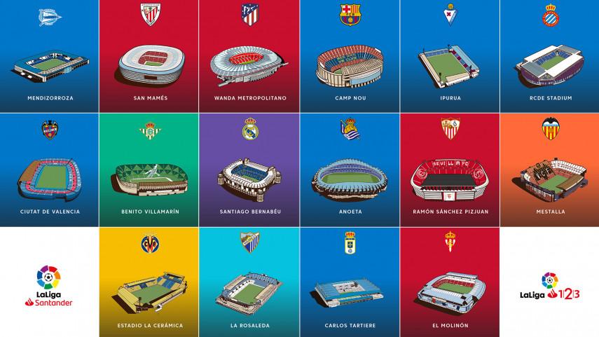 Los tours de los equipos de LaLiga Santander y LaLiga 123