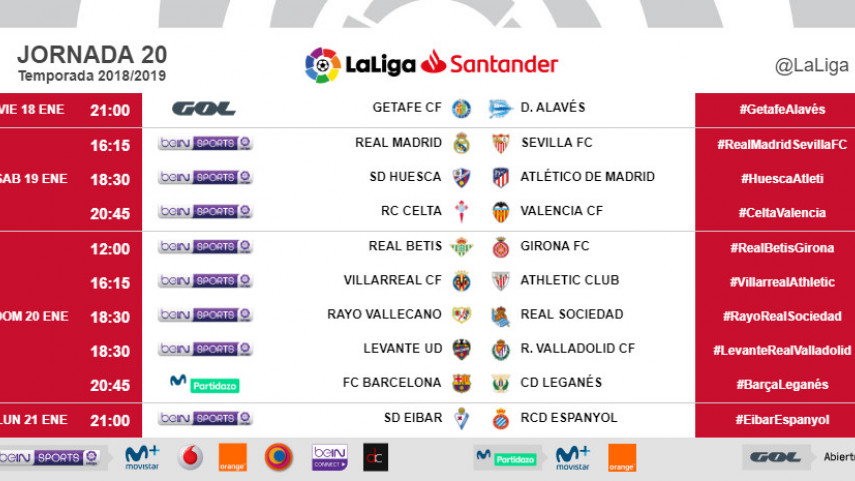 Horarios de la jornada 20 de LaLiga Santander 2018/19