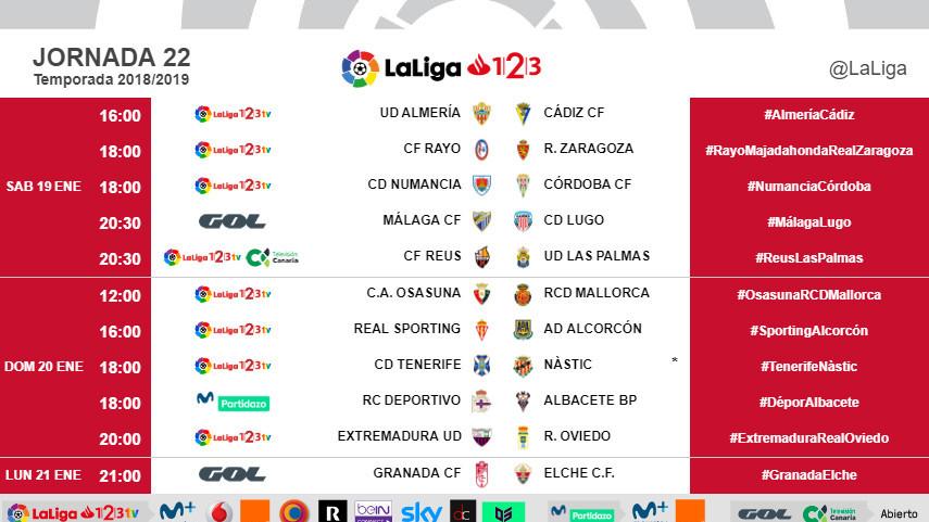 Horarios de la jornada 22 de LaLiga 1l2l3 2018/19