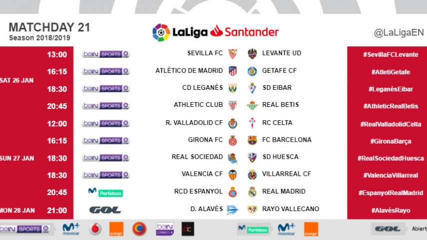 The kick-off times for Matchday 21 in LaLiga Santander 2018/19