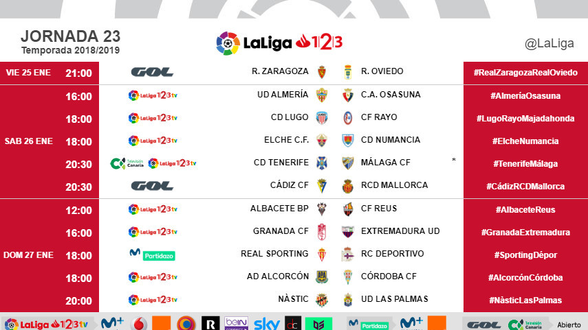 Horarios de la jornada 23 de LaLiga 1l2l3 2018/19