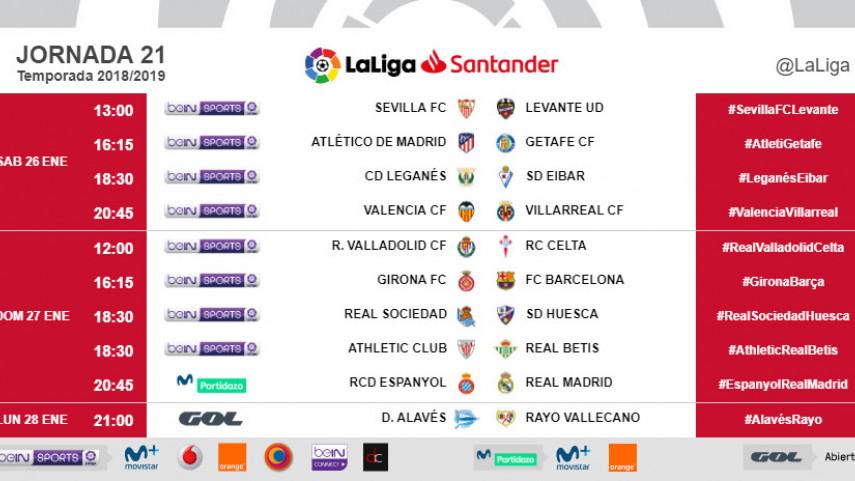 Horarios de la jornada 21 de LaLiga Santander 2018/19