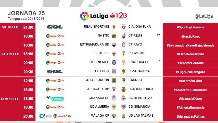 Horarios de la jornada 25 de LaLiga 1l2l3 2018/19