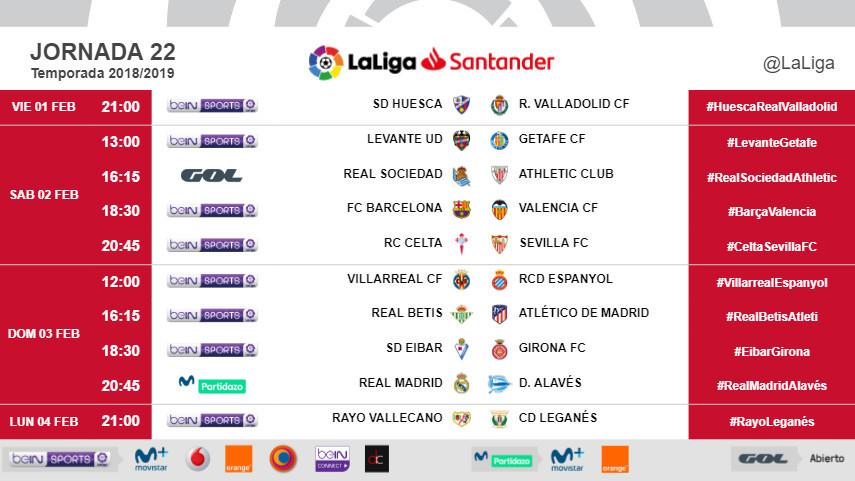 Horarios de la jornada 22 de LaLiga Santander 2018/19