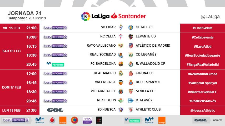 Horarios de la jornada 24 de LaLiga Santander 2018/19