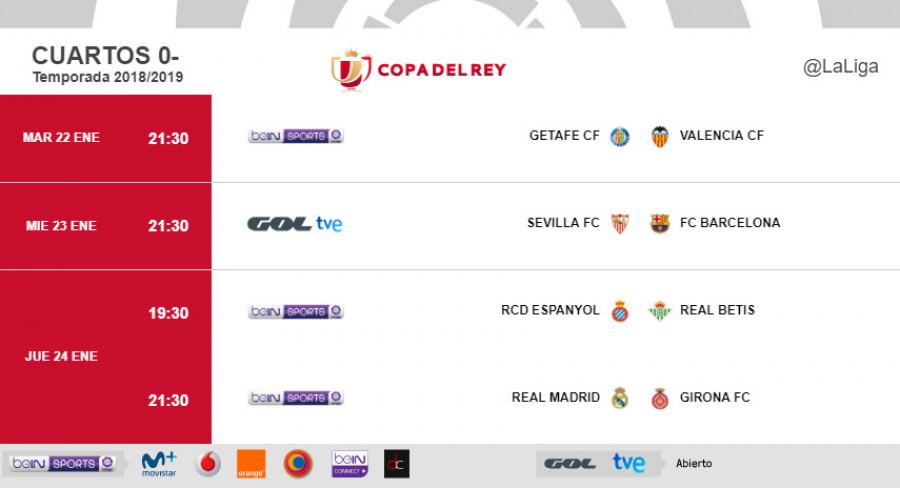 Horarios de la ida de los cuartos de final de Copa del Rey ...
