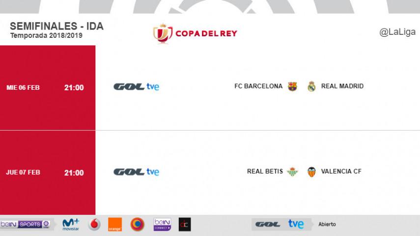 Horarios de ida de las semifinales de la Copa del Rey