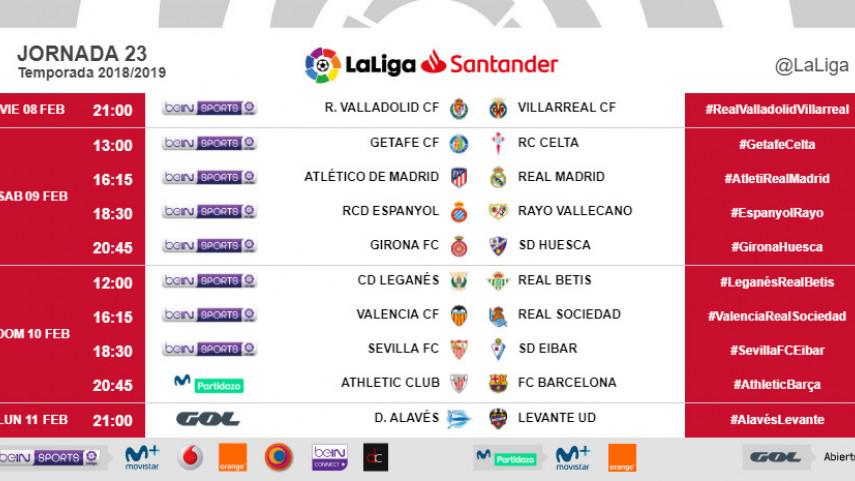 Horarios de la jornada 23 de LaLiga Santander 2018/19