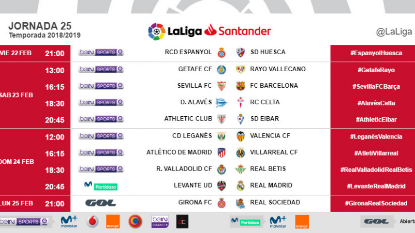 Horarios de la jornada 25 de LaLiga Santander 2018/19