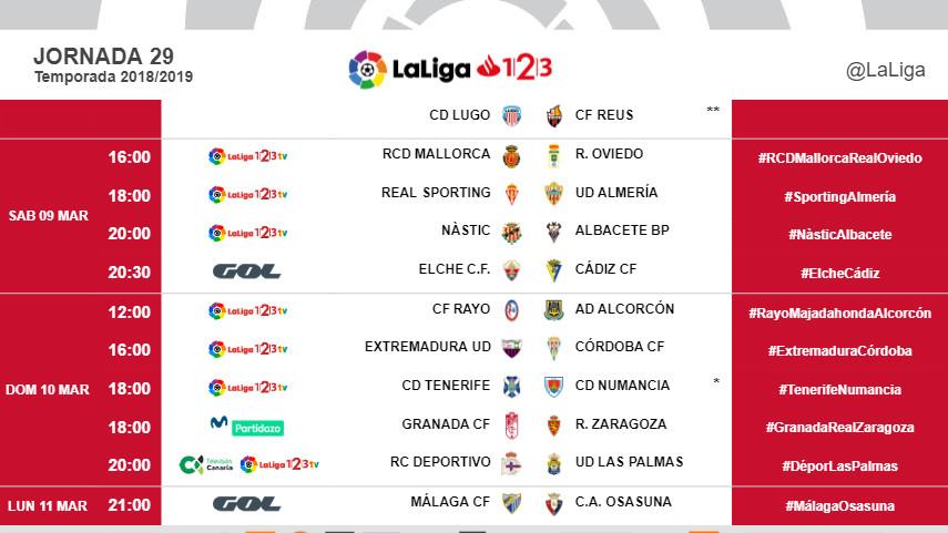 Horarios de la jornada 29 de LaLiga 1l2l3 2018/19