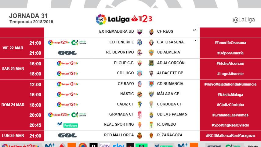 Horarios de la jornada 31 de LaLiga 1l2l3 2018/19