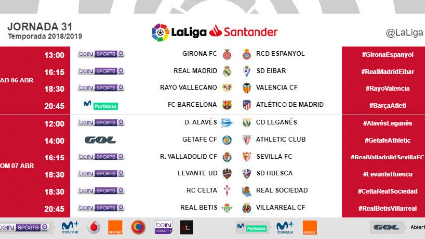 Horarios de la jornada 31 de LaLiga Santander 2018/19