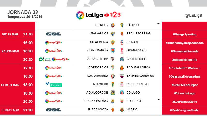 Horarios de la jornada 32 de LaLiga 1l2l3 2018/19