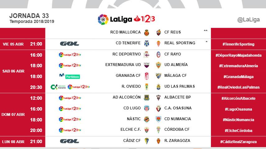 Horarios de la jornada 33 de LaLiga 1l2l3 2018/19