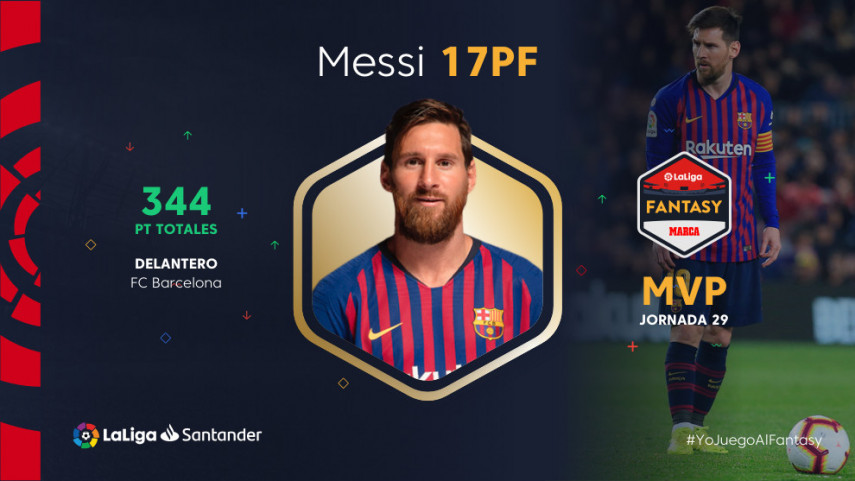 Messi vuelve a ser el MVP en la jornada 29 de LaLiga Fantasy MARCA