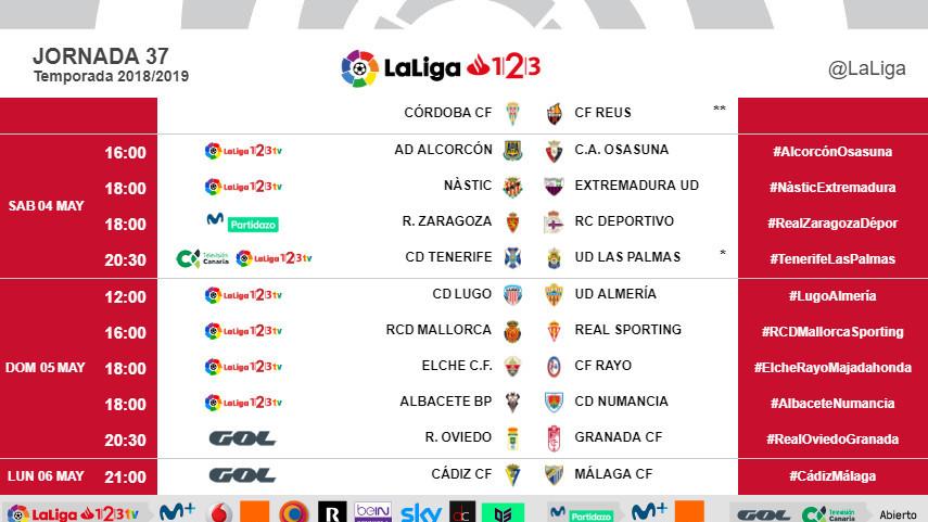 Horarios de la jornada 37 de LaLiga 1l2l3 2018/19