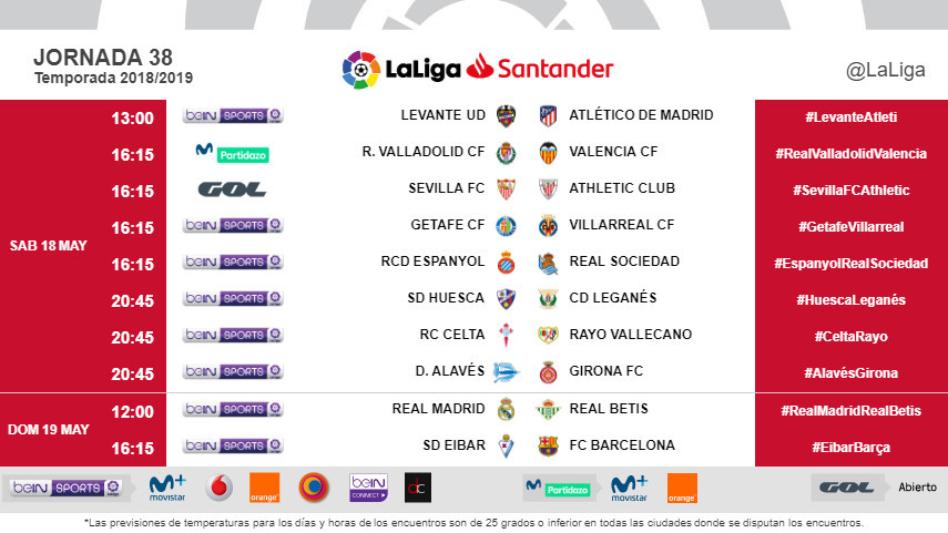 Horarios de la jornada 38 de LaLiga Santander 2018/19