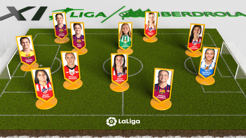 Best XI of Liga Femenina Iberdrola