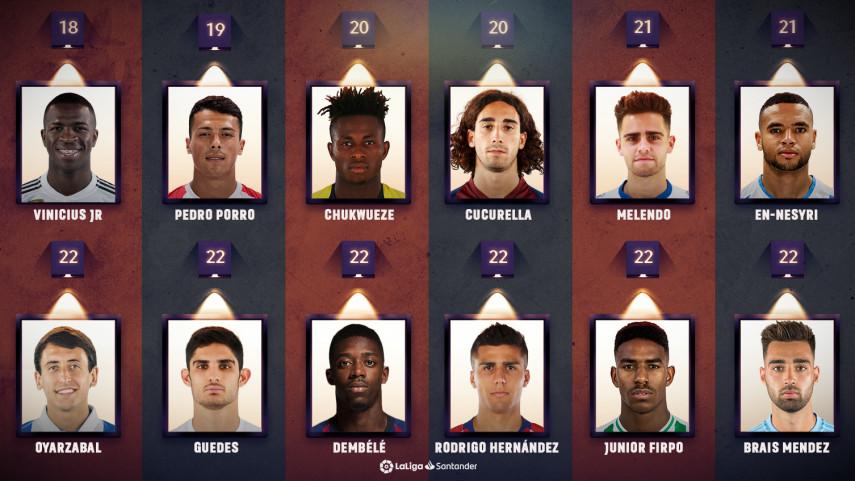 Los jóvenes talentos que han brillado en LaLiga Santander 2018/19