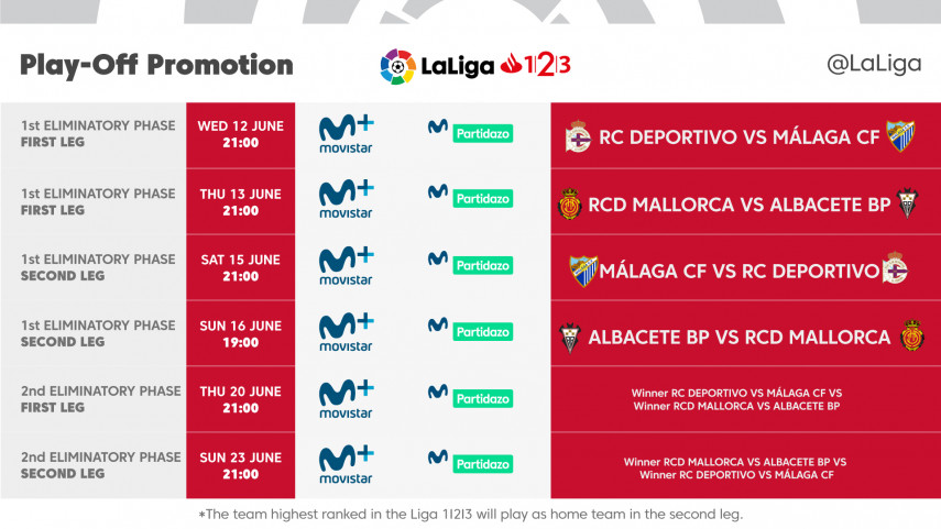 Kick-off times for the play-offs for promotion to LaLiga Santander